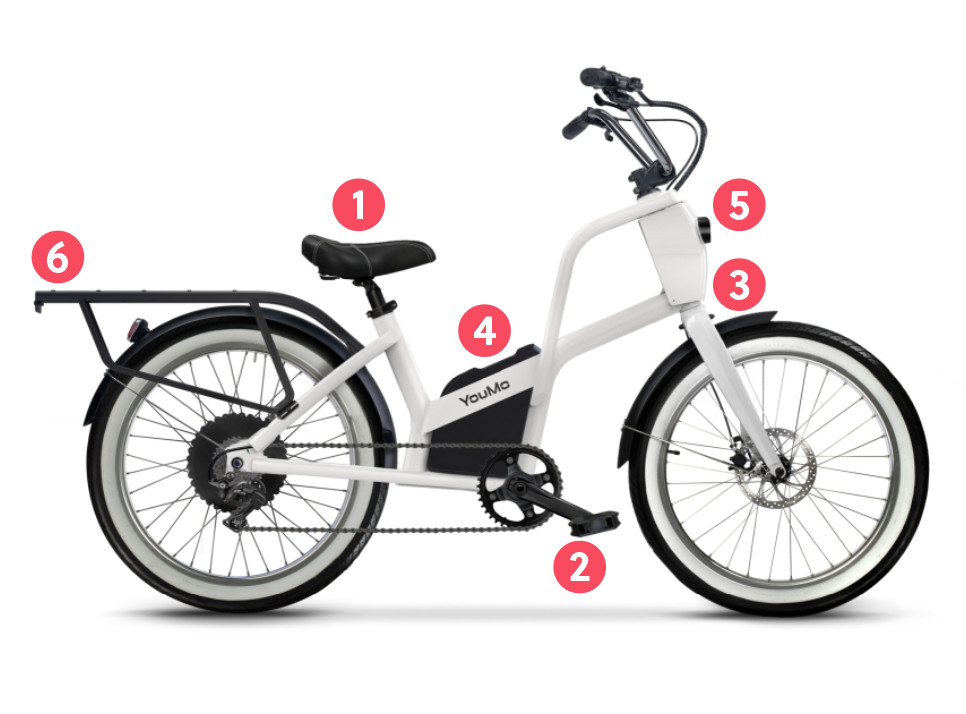 Features of the YouMo electric bike